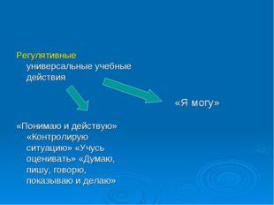 Регулятивные универсальные учебные действия «Понимаю и действую» «Контролирую