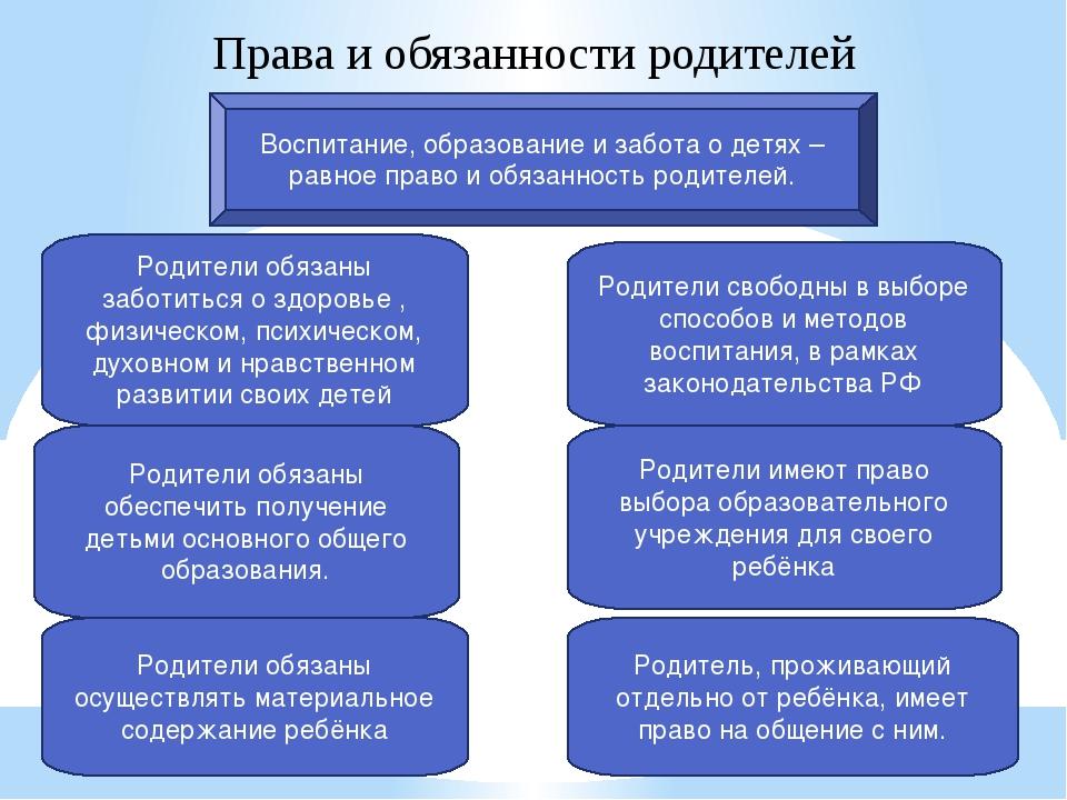 Права и обязанности родителей Воспитание, образование и забота о детях –равно...