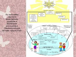 Из программы «Духовно-нравственное развитие и воспитание школьников в Образов