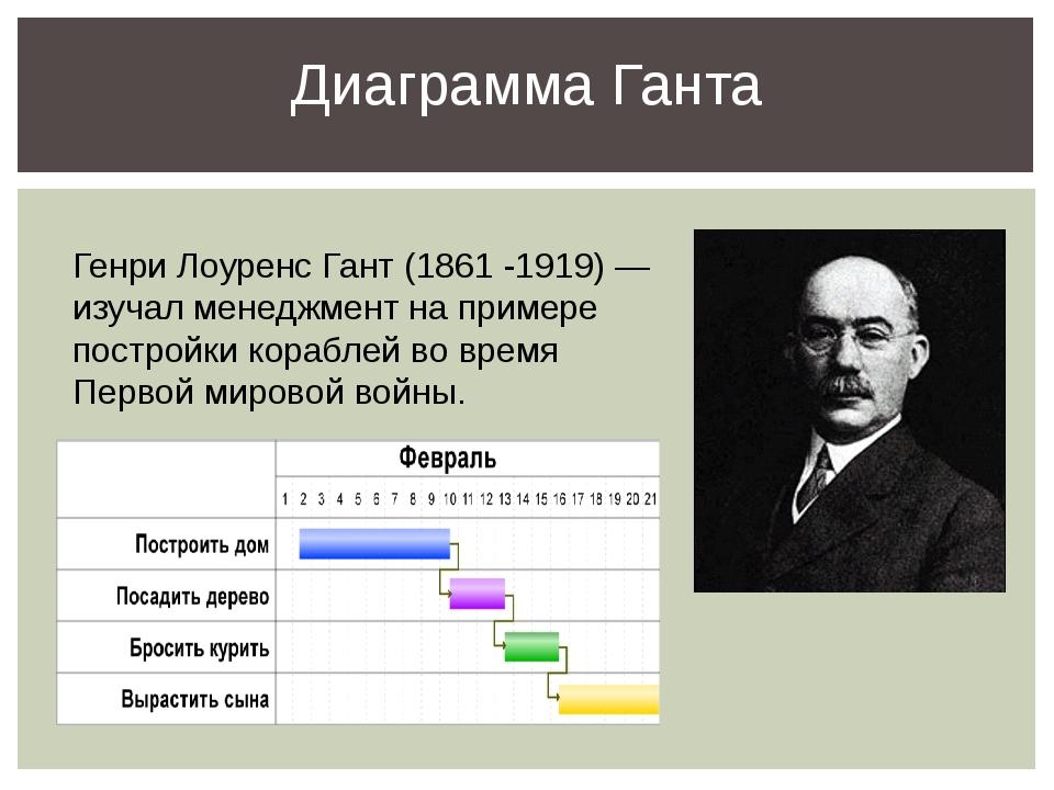 Диаграмма Ганта Генри Лоуренс Гант (1861 -1919) — изучал менеджмент на пример...