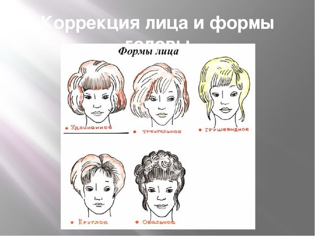 Коррекция лица и формы головы