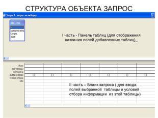 СТРУКТУРА ОБЪЕКТА ЗАПРОС I часть - Панель таблиц (для отображения названия по