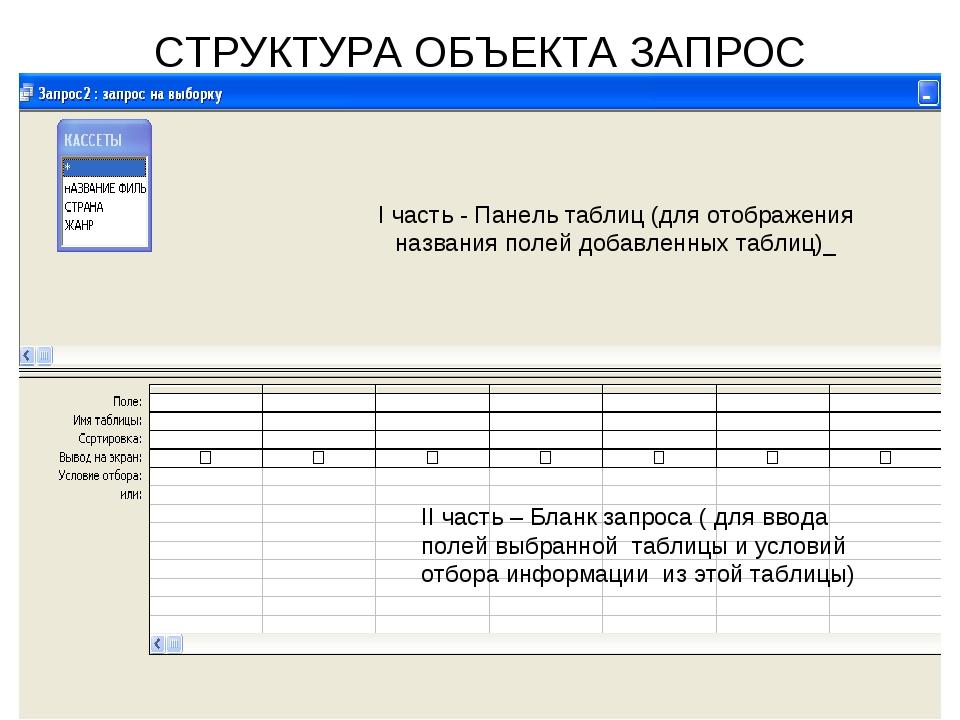 СТРУКТУРА ОБЪЕКТА ЗАПРОС I часть - Панель таблиц (для отображения названия по...