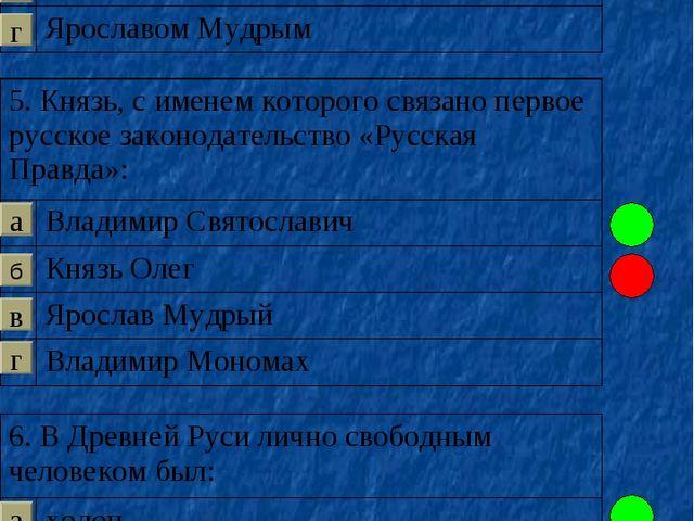 в а б г в а б г г а б в 4. Христианство на Руси было введено: Князем Олегом...
