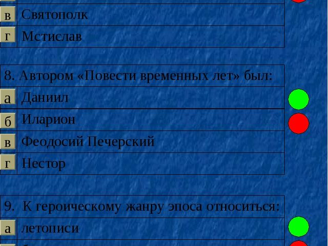 в а б г г а б в б а в г 7. Киевский князь, убивший своих братьев, прозванный...
