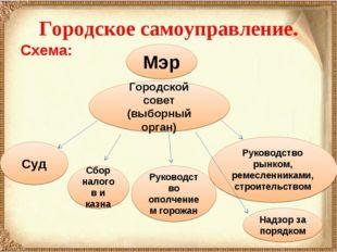 Городское самоуправление. Схема: Мэр Городской совет (выборный орган) Суд Сбо