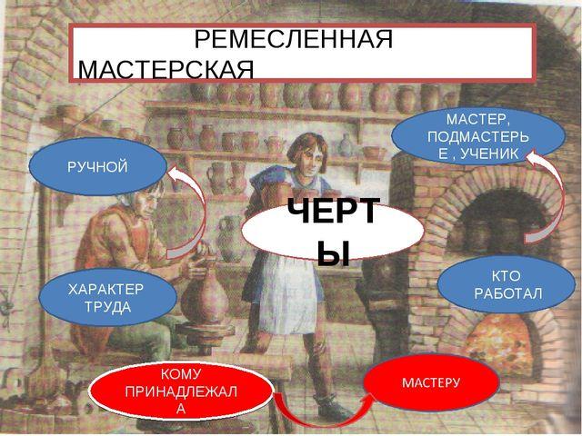 РЕМЕСЛЕННАЯ МАСТЕРСКАЯ ЧЕРТЫ ХАРАКТЕР ТРУДА КТО РАБОТАЛ КОМУ ПРИНАДЛЕЖАЛА