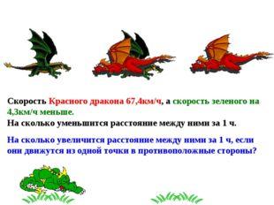 Скорость Красного дракона 67,4км/ч, а скорость зеленого на 4,3км/ч меньше. На
