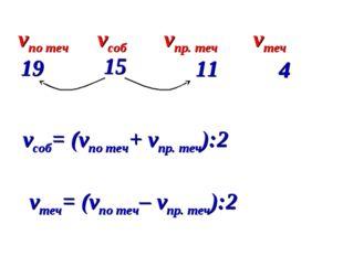 vсоб= (vпо теч+ vпр. теч):2 vпо теч vсоб vпр. теч vтеч 19 11 15 4 vтеч= (vпо