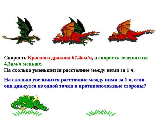 Скорость Красного дракона 67,4км/ч, а скорость зеленого на 4,3км/ч меньше. На...