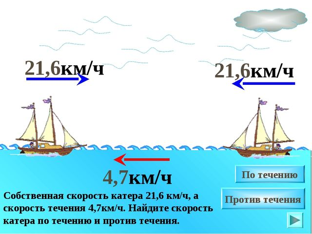 21,6км/ч Собственная скорость катера 21,6 км/ч, а скорость течения 4,7км/ч. Н...