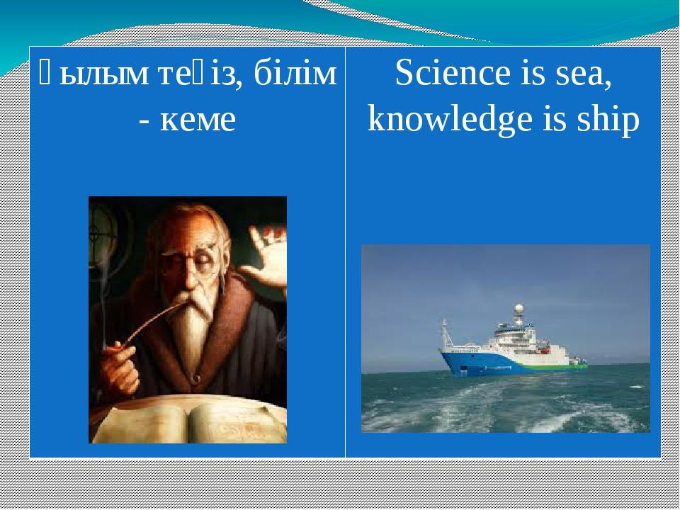 Ғылымтеңіз, білім - кеме Scienceis sea,knowledge is ship
