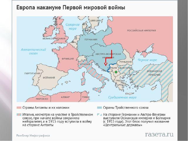 Карта Европы накануне Первой мировой войны (1914-1918гг.)
