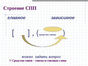Строение СПП главное зависимое [ ] , (средство связи ) можно задать вопрос !!