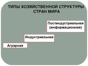 ТИПЫ ХОЗЯЙСТВЕННОЙ СТРУКТУРЫ СТРАН МИРА Аграрная Индустриальная Постиндустриа