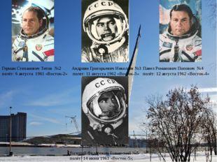 Герман Степанович Титов №2 полёт:6 августа 1961«Восток-2» Андриян Григорье