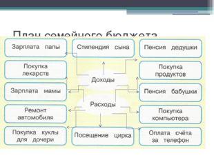План семейного бюджета