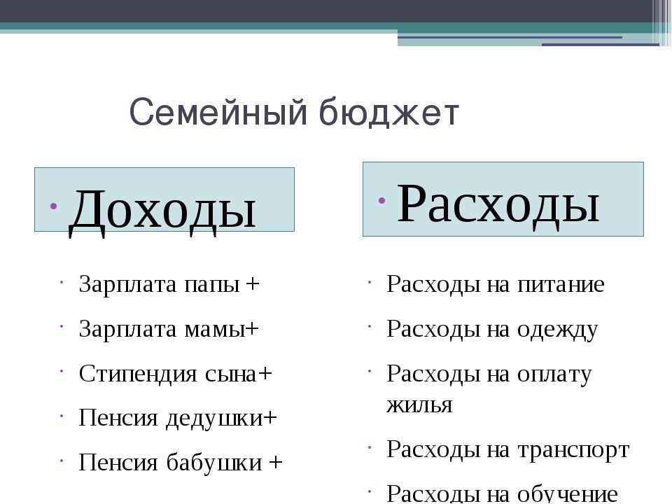 Семейный бюджет Доходы Расходы Зарплата папы + Зарплата мамы+ Стипендия сына...