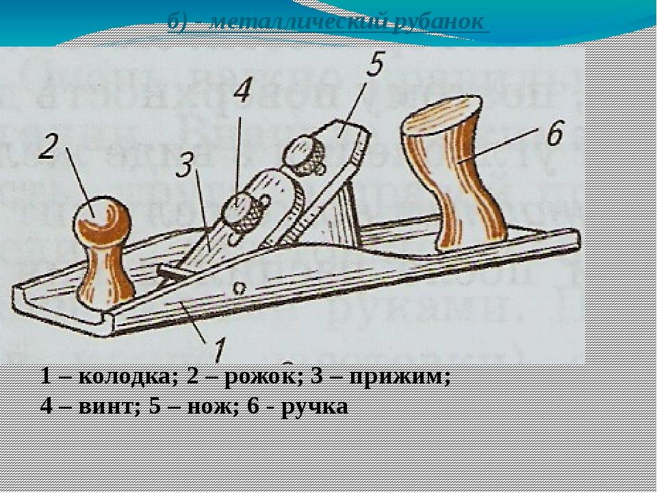 б) - металлический рубанок 1 – колодка; 2 – рожок; 3 – прижим; 4 – винт; 5 –...