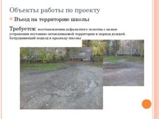 Объекты работы по проекту Въезд на территорию школы Требуется: восстановления