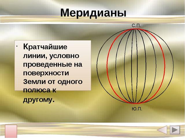 Параллели Линии, условно проведенные на поверхности Земли параллельно экватору