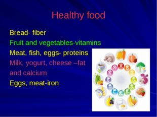 Healthy food Bread- fiber Fruit and vegetables-vitamins Meat, fish, eggs- pro
