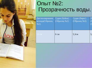 Опыт №2: Прозрачность воды. Дистиллированная вода(Образец №1) Судак (буйок) (