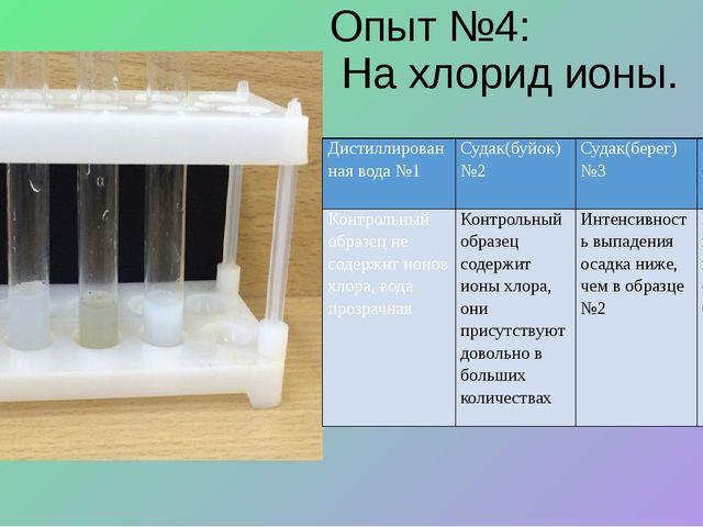 Опыт №4: На хлорид ионы. Дистиллированная вода №1 Судак(буйок) №2 Судак(берег...