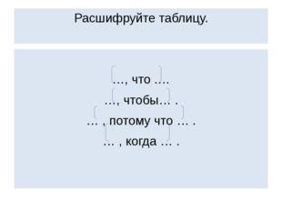 Расшифруйте таблицу. …, что .… …, чтобы… . … , потому что … . … , когда … .