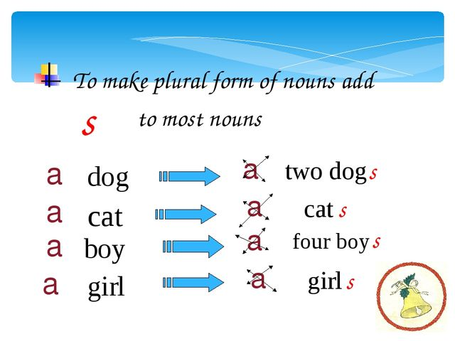 To make plural form of nouns add dog cat boy girl two dog cat four boy girl a...