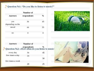 "Question №1: ""Do you like to listen to music?"" Question №2: «How often do yo"