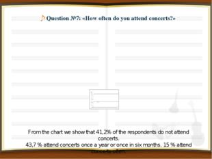 Question №7: «How often do you attend concerts?» From the chart we show that