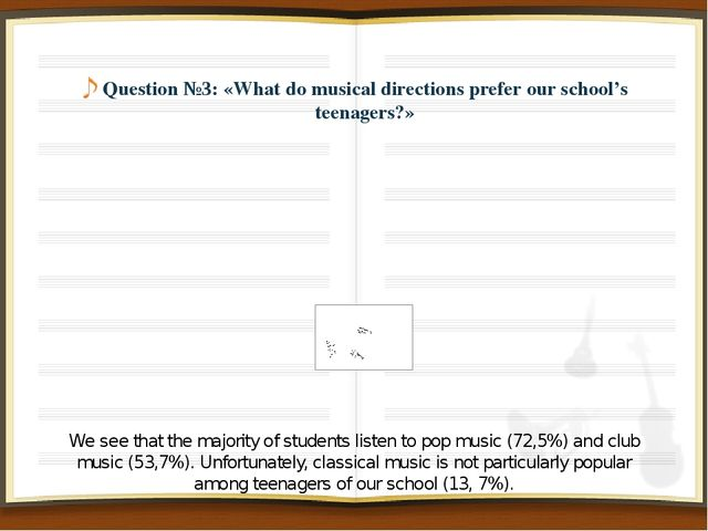 Question №3: «What do musical directions prefer our school's teenagers?» We...