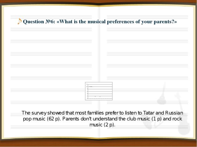 Question №6: «What is the musical preferences of your parents?» The survey s...
