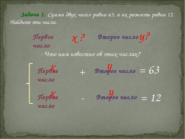 Задача 1. Сумма двух чисел равна 63, а их разность равна 12. Найдите эти числ...
