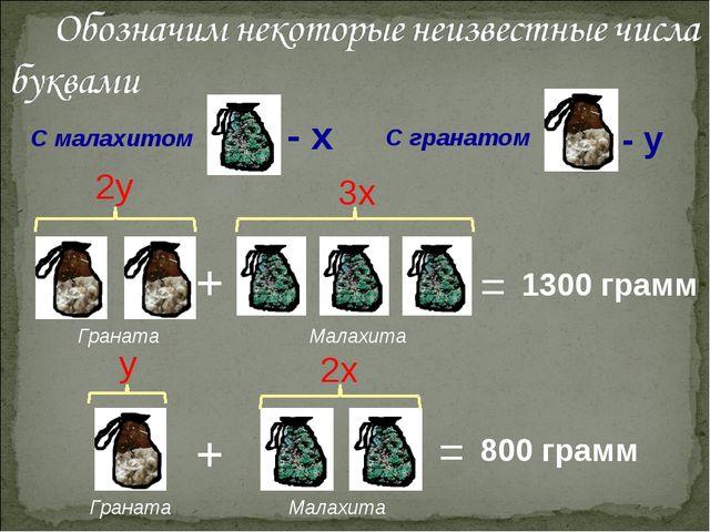 - х С малахитом С гранатом - у + + = = 800 грамм 2у у 2х 3х 1300 грамм