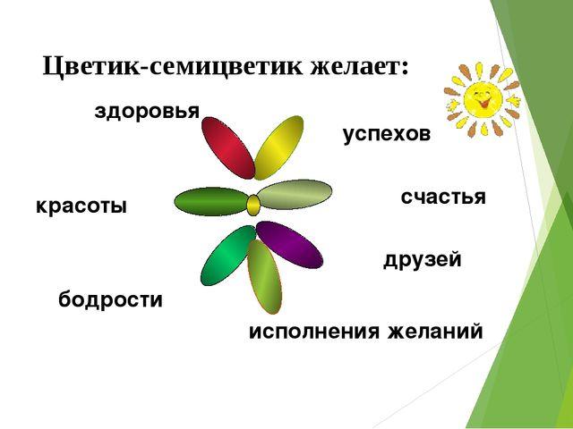 бодрости здоровья успехов счастья друзей исполнения желаний красоты Цветик-се...