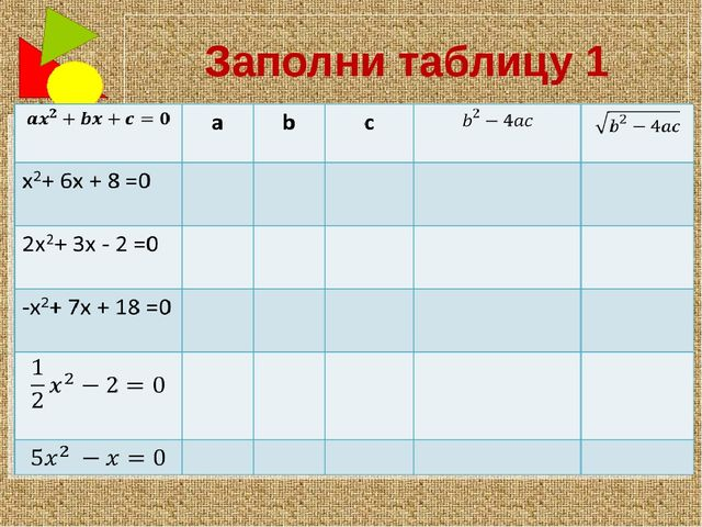 Заполни таблицу 1