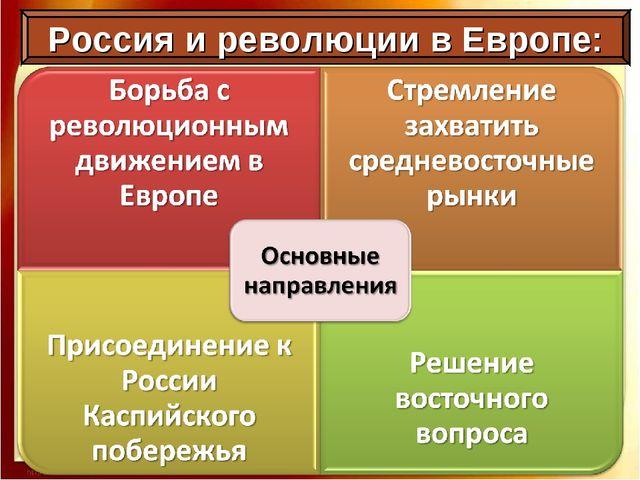 Россия и революции в Европе: