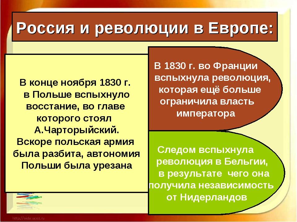 Россия и революции в Европе: В 1830 г. во Франции вспыхнула революция, котора...