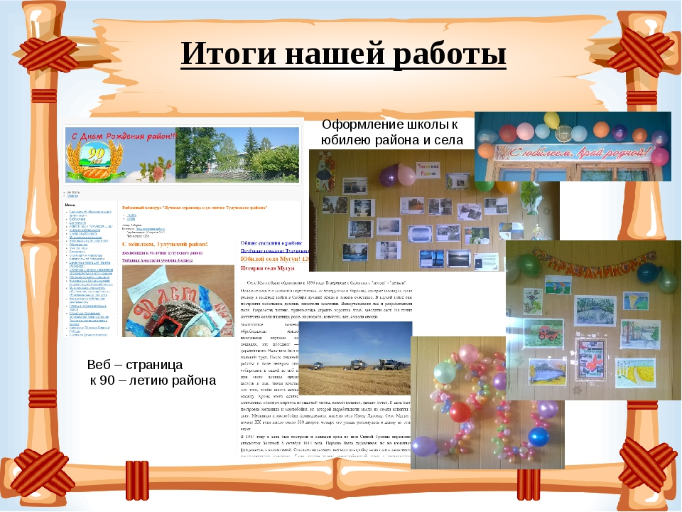 Итоги нашей работы Веб – страница к 90 – летию района Оформление школы к юби...