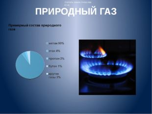 ПРИРОДНЫЙ ГАЗ Учитель химии Ачкасова Ю.М.