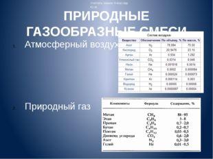 ПРИРОДНЫЕ ГАЗООБРАЗНЫЕ СМЕСИ Атмосферный воздух Природный газ Учитель химии А