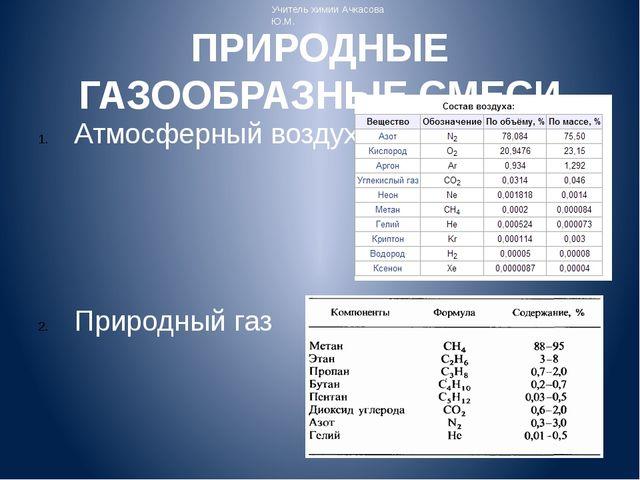 ПРИРОДНЫЕ ГАЗООБРАЗНЫЕ СМЕСИ Атмосферный воздух Природный газ Учитель химии А...
