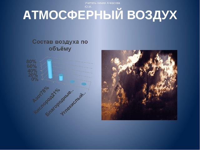 АТМОСФЕРНЫЙ ВОЗДУХ Учитель химии Ачкасова Ю.М.
