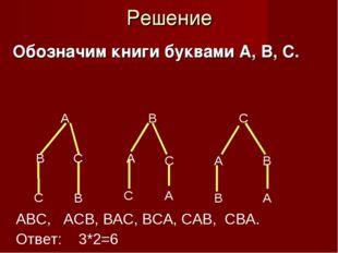 Решение Обозначим книги буквами А, В, С. А В С В С А С А В АВС, АСВ, ВАС, ВСА