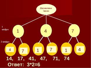 1 4 7 14, 17, 41, 47, 71, 74 Ответ: 3*2=6 4 7 1 7 1 4 Двузначное число 1 циф