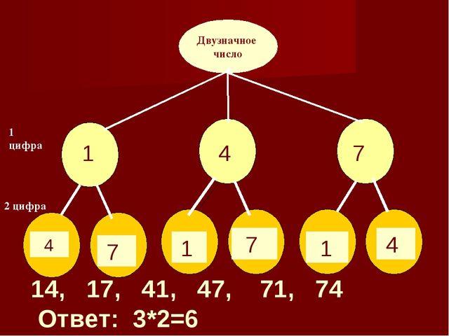1 4 7 14, 17, 41, 47, 71, 74 Ответ: 3*2=6 4 7 1 7 1 4 Двузначное число 1 циф...