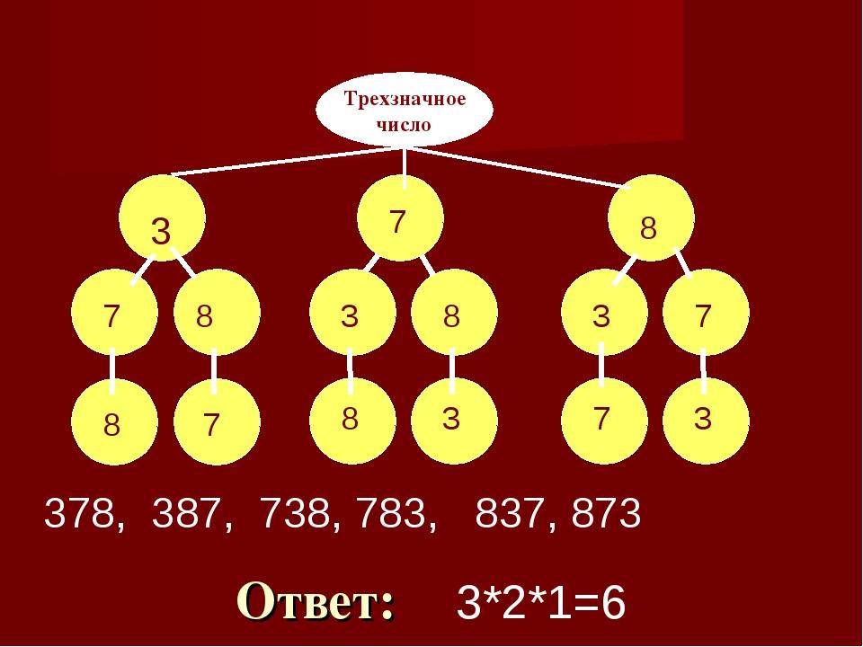 3 7 8 7 8 8 7 3 8 8 3 3 7 7 3 378, 387, 738, 783, 837, 873 Ответ: 3*2*1=6 Тр...