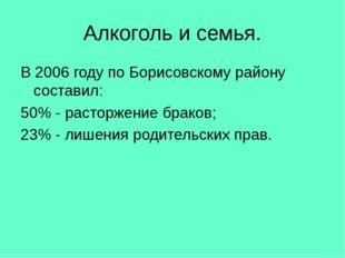 Алкоголь и семья. В 2006 году по Борисовскому району составил: 50% - расторже